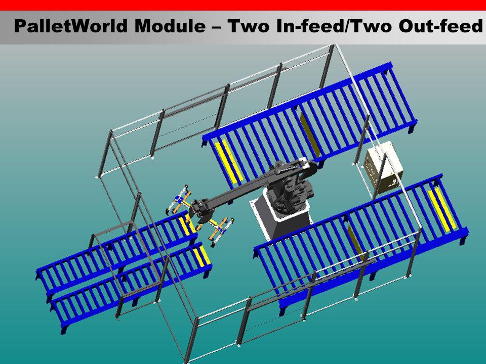 Palletizing Modules  Pallet racks and floor locators  Slip sheet racks  Grippers  Vacuum rail  Pallet grab  Bag gripper  Valve packs