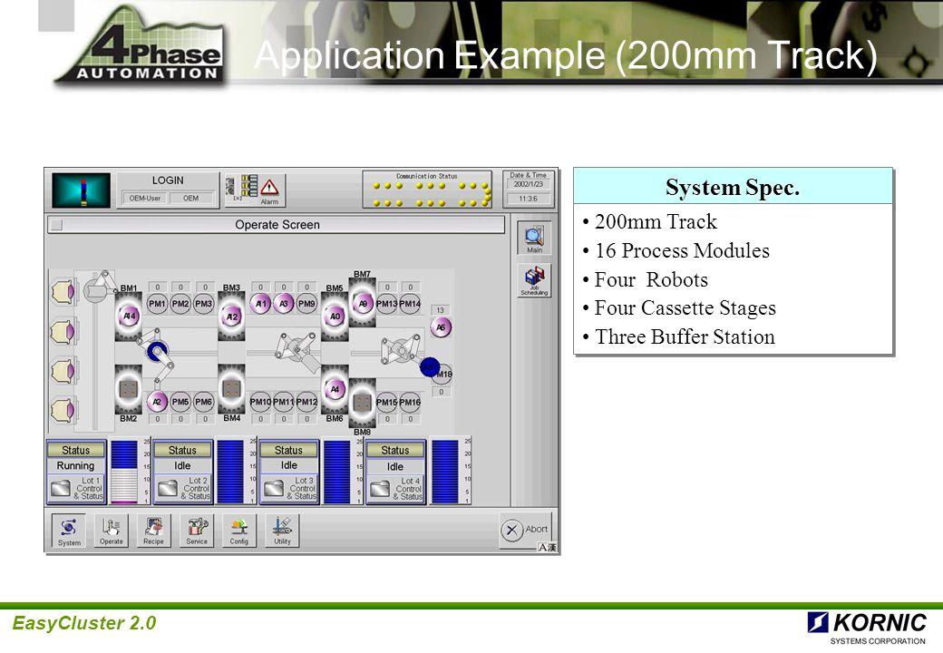 EasyCluster 2.0 Application Example (200mm ALD) System Spec.
