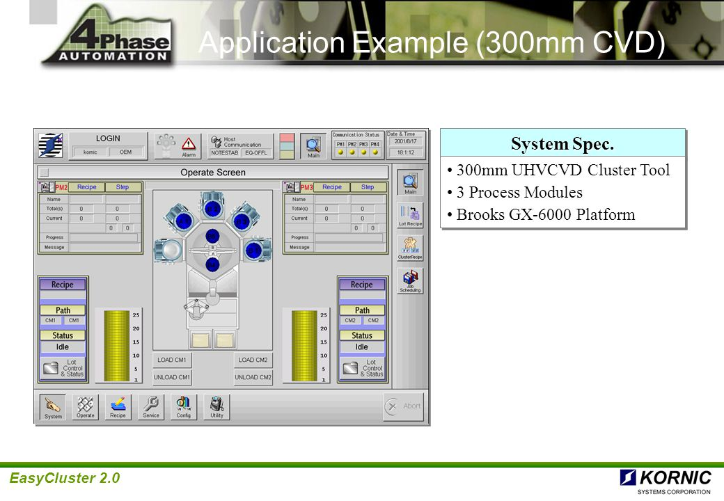 EasyCluster 2.0 Application Example (200mm CVD) System Spec.