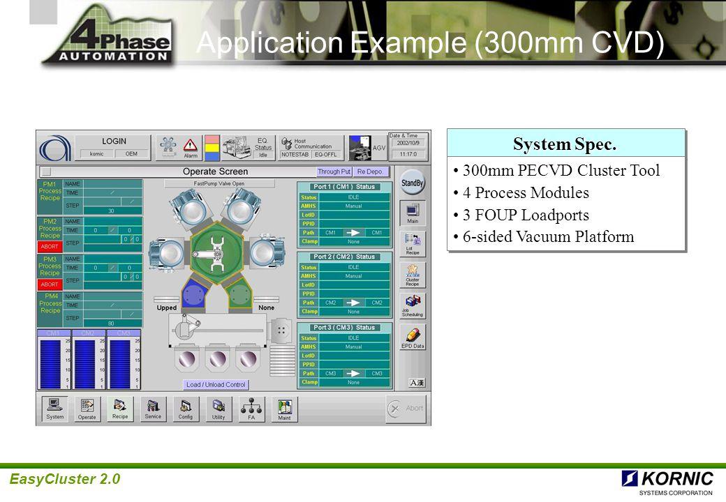 EasyCluster 2.0 Application Example (200mm Sputter) System Spec.