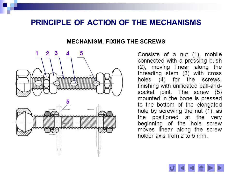 PRINCIPLE OF ACTION OF THE MECHANISMS The simpliness of this decision creates some interesting new possibilities: Reversing the direction of the bush movement creates conditions for compresson or distraction of the fixing screws in the screw holder.