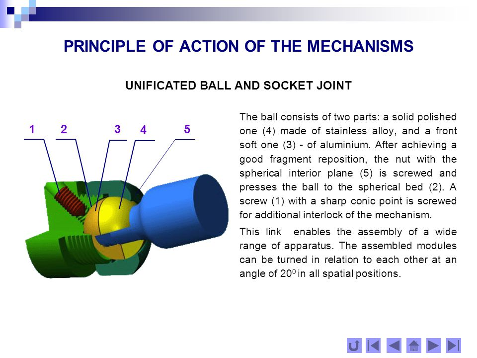 PRINCIPLE OF ACTION OF THE MECHANISMS UNIFICATED BALL AND SOCKET JOINT