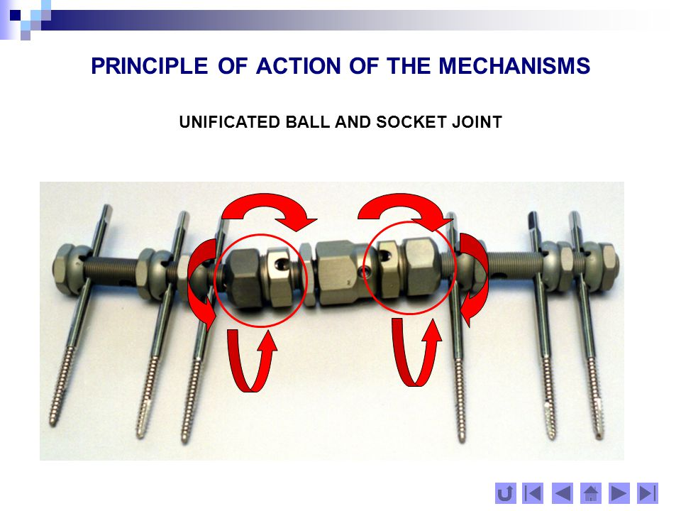 PRINCIPLE OF ACTION OF THE MECHANISMS The mechanism comprises a threaded guide (5) ending with an element of the ball-and- socket joint (8) and having a rectilinear groove (6) along the threaded stem.