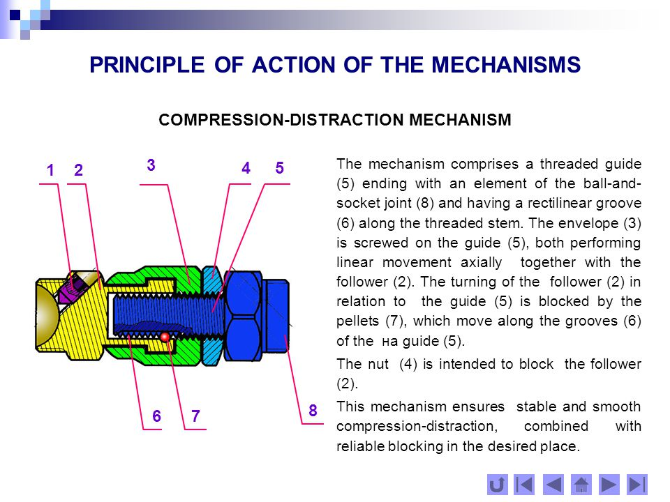 PRINCIPLE OF ACTION OF THE MECHANISMS COMPRESSION-DISTRACTION MECHANISM