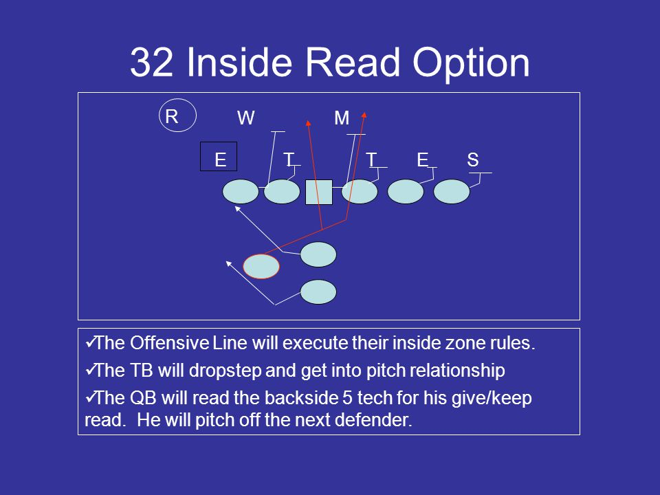 Pistol Orbit 42 IS Read Cowboy H E Y ETT WM S The Offensive Line will execute their inside zone rules.