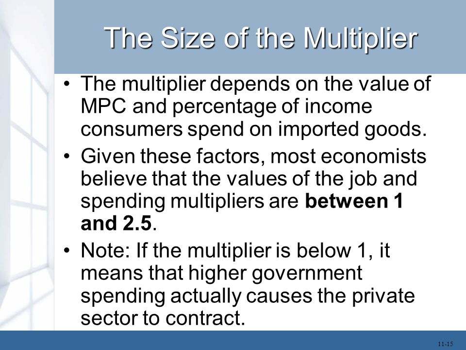 Limitations of Spending Stimulus There are downsides to stimulating the economy through fiscal policy.