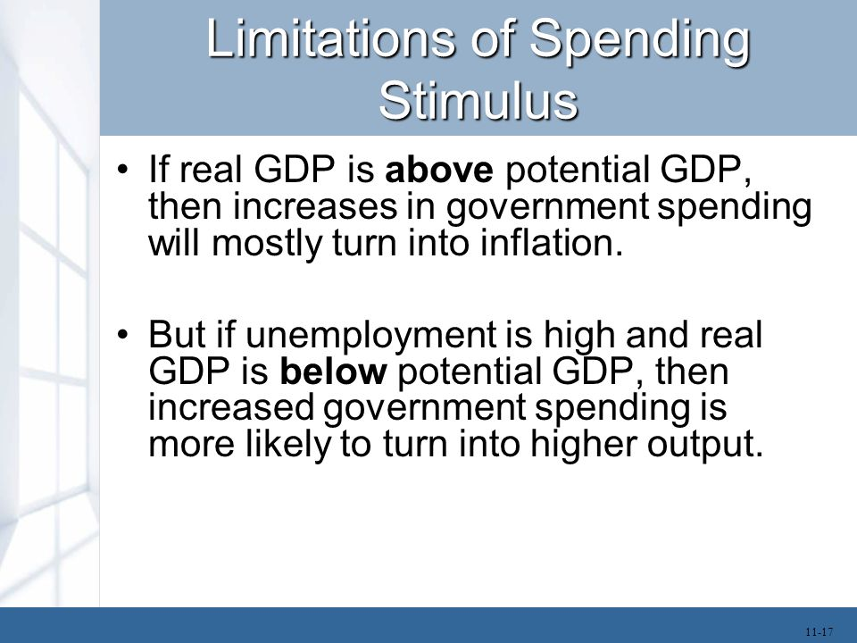 Limitations of Spending Stimulus A second limitation is due to lags in policy.