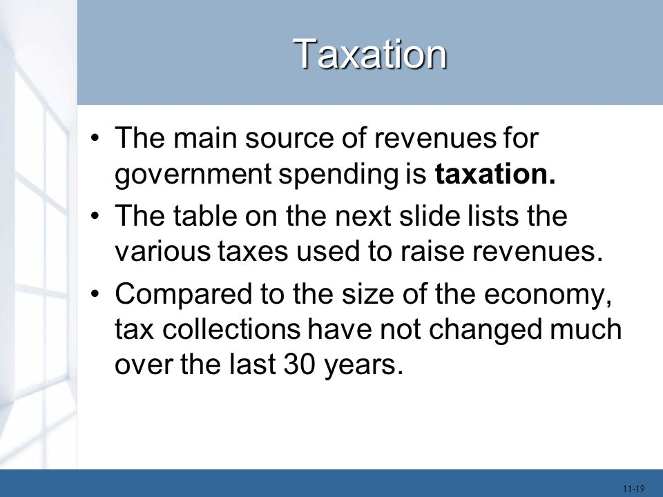 Taxation Name of taxWhat it Taxes Income taxIndividual income Property taxThe value of commercial and residential real estate Payroll taxWage payments Corporate income taxCorporate profits Sales taxRetail sales Excise taxItems such as gasoline, tobacco, and alcohol 11-20