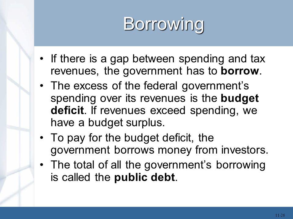 Federal Budget Surplus or Deficit, 1961-2010 11-27