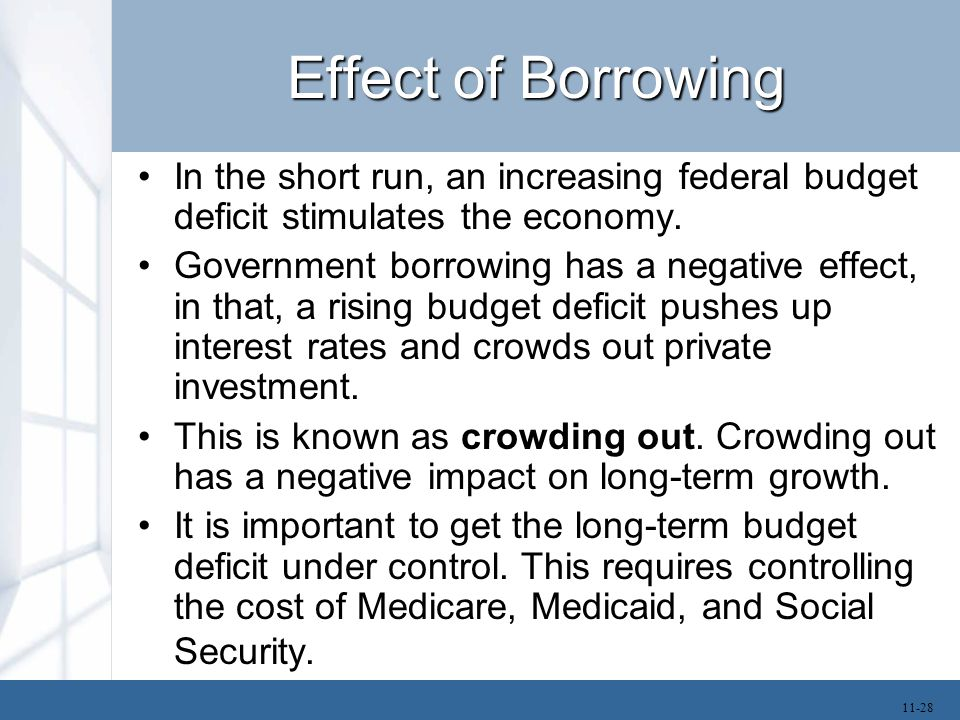 Crowding Out New demand curve for loans, including government borrowing L1L1 r1r1 Demand curve for loans Interest rate L Quantity of money borrowed and lent Supply curve for loans r A B 11-29