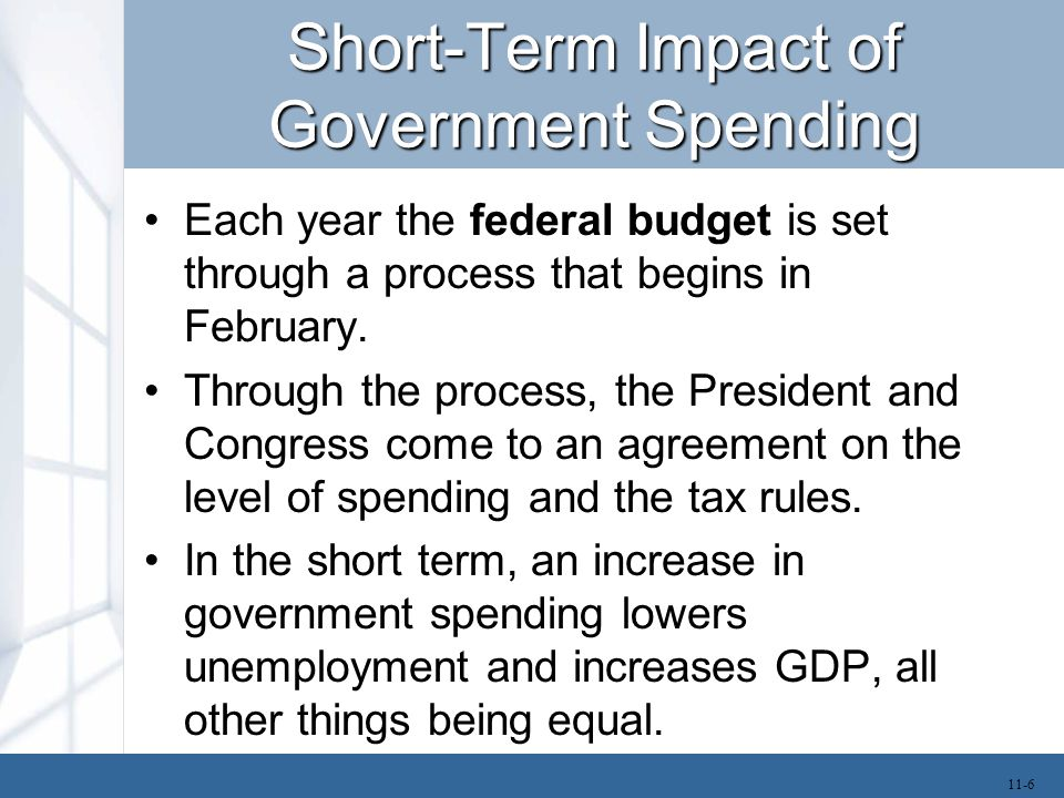 Short-Term Impact of Government Spending Demand curve for labor after increase in government spending L1L1 W1W1 Original demand curve for labor Wage L Quantity of labor supplied and demanded Supply curve for labor W A B 11-7