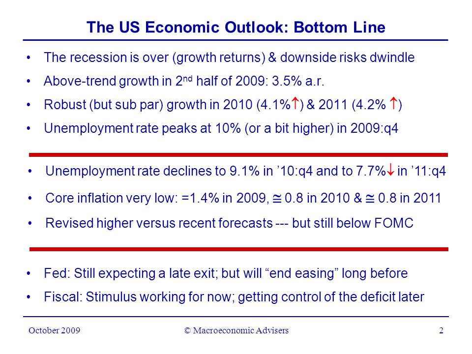 © Macroeconomic Advisers3 October 2009 Percent History Forecast Unemployment rate Real GDP growth Deep U.S.