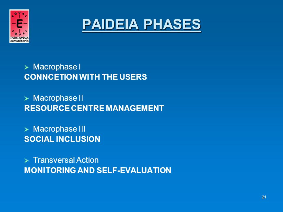 22 Macrophase I CONNECTION WITH THE USERS   Duration 6 MONTHS   Deadline March, 18 2006   Organisations in charge of the management Municipal Administration of Maglie and Poggiardo   Organisations in charge of the realisation Members of the Partnership Members of the network – associated partners PAIDEIA PHASES