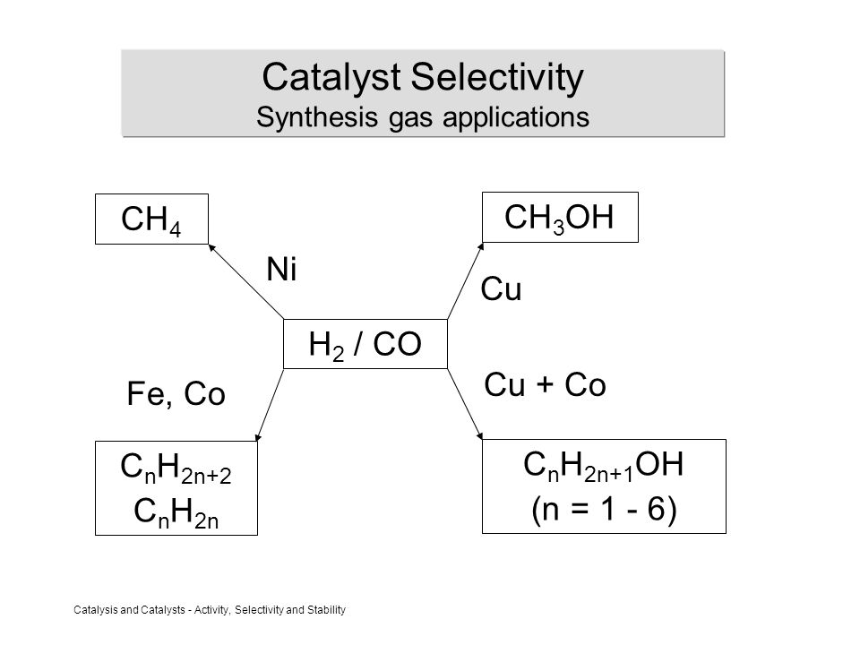 Catalysis and Catalysts - Activity, Selectivity and Stability Examples of Catalyst Deactivation 5 0 0 1000 1800 Time (h) k 1.85 (g  cm -3  h -1  %S -0.85 ) S-344 (660 K) S-324 (655 K) a HDS 0 500 1000 Time (h) Methanol Yield (g  cm -3  h -1 ) p GHSV T = 70 bar = 35000 h -1 = 515 K b CO + 2 H 2 CH 3 OH Time (h) 0 3 6 9 12 15 1.0 0.8 0.6 0.4 0.2 0.0 r (rel) c FCC Methanol Synthesis