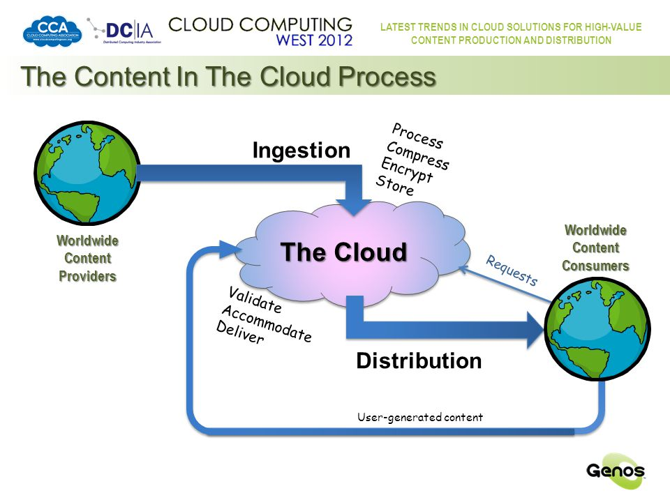 LATEST TRENDS IN CLOUD SOLUTIONS FOR HIGH-VALUE CONTENT PRODUCTION AND DISTRIBUTION Everything.