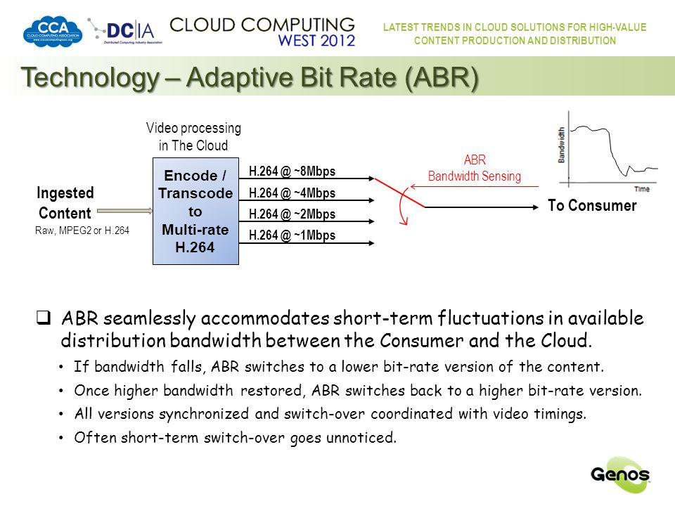 LATEST TRENDS IN CLOUD SOLUTIONS FOR HIGH-VALUE CONTENT PRODUCTION AND DISTRIBUTION Technology – Data Protection  All data stored in, or sourced from, The Cloud should be encrypted.