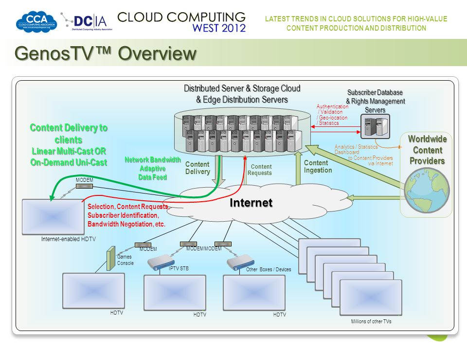 LATEST TRENDS IN CLOUD SOLUTIONS FOR HIGH-VALUE CONTENT PRODUCTION AND DISTRIBUTION GenosTV™ – Comparison to Cable and Satellite TV GenosTV™ Cable / Satellite Infinite channel capacity Only consumer selected channel is delivered to consumer premises.