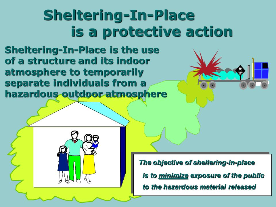 SUMMARY OF THE GENERAL BENEFITS AND LIMITATIONS OF SHELTERING-IN-PLACE Minimizes exposure of populations in the hazard zone Minimizes exposure of populations in the hazard zone Requires suitable structures Requires suitable structures More quickly implemented than evacuation, More quickly implemented than evacuation, but termination must be controlled but termination must be controlled Requires fewer resources from Requires fewer resources from emergency response organizations emergency response organizations Less familiar to the public Less familiar to the public Can be more easily implemented in densely populated areas or in densely populated areas or with institutionalized individuals with institutionalized individuals