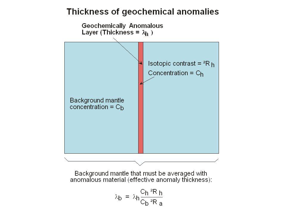 Making heterogeneity at a mid-ocean ridge...