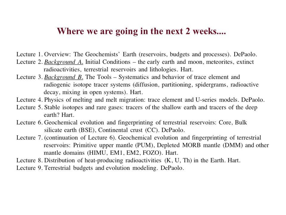 Geochemistry Tutorials....