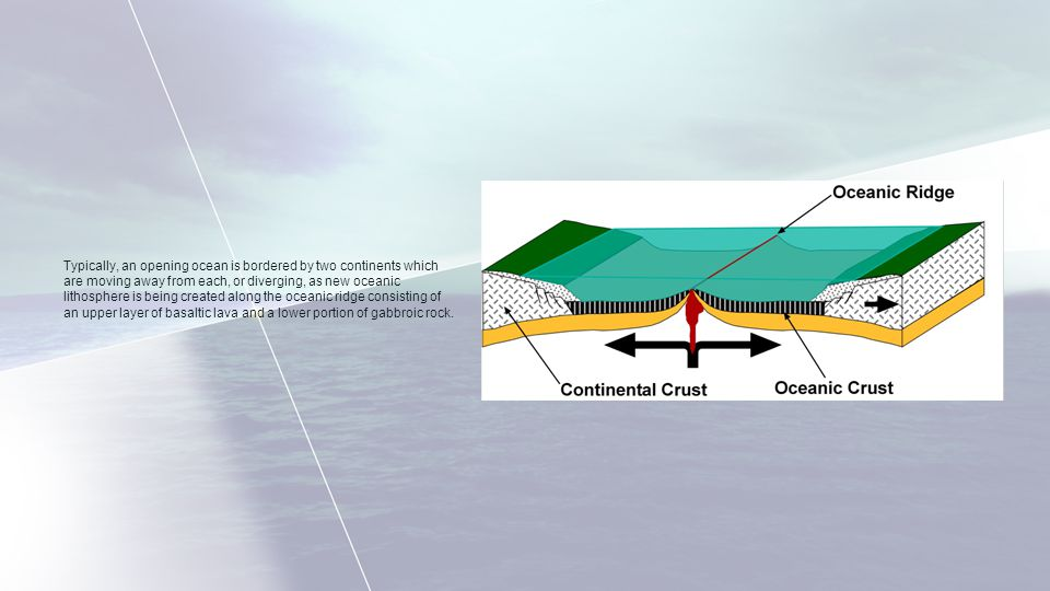 For each oceanic ridge where new oceanic crust is being created, there exists a zone of subduction where old oceanic lithosphere is being consumed in order to maintain a constant volume of oceanic lithosphere.