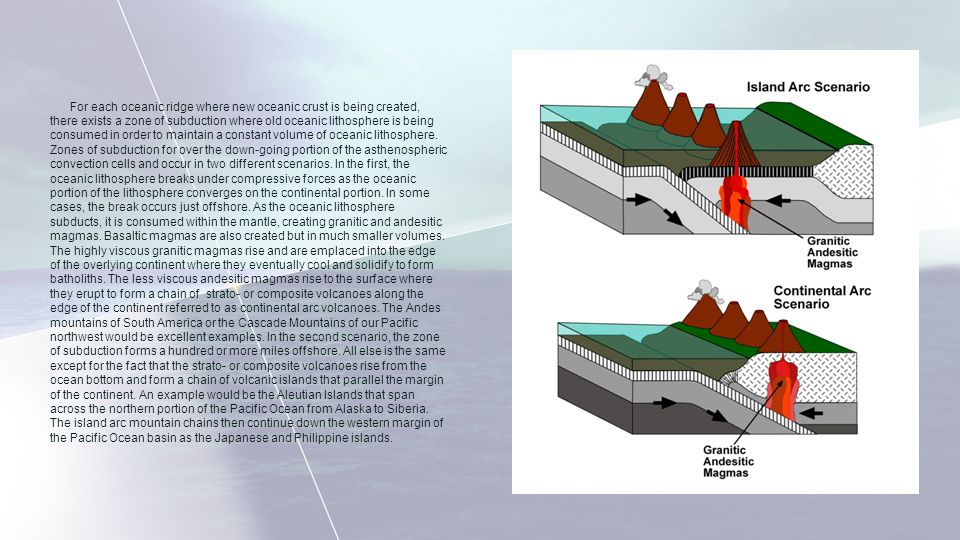 The upper set of drawings are meant to demonstrate that Earth's diameter would constantly increase if the new oceanic lithosphere being created at the oceanic ridges was not offset by the consumption of older oceanic lithosphere at zones of subduction.