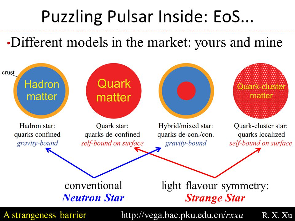 Q: The assumption of quark-cluster matter is very loose and not justified from a QCD point of view.