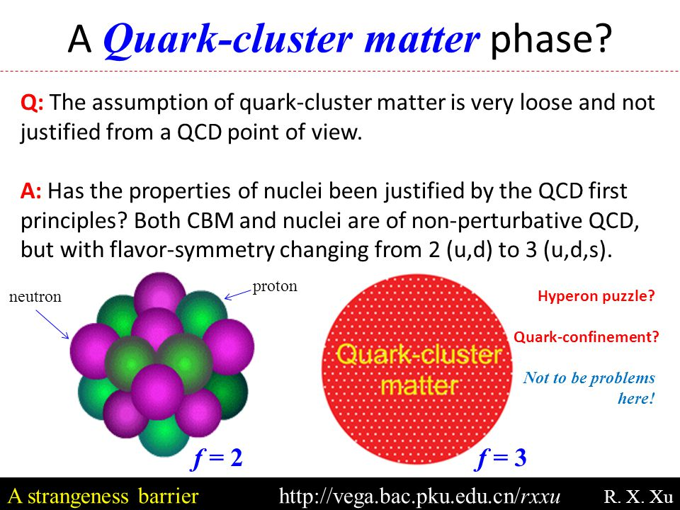 Nucleus and Quark-cluster star: differences and similarities proton neutron Self-bound: by strong int.