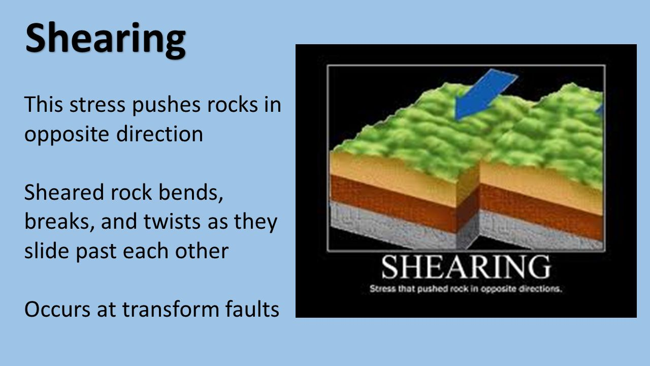 Result of Stress ANTICLINE: up-curved folds in layers of rock SYNCLINE: down-curved folds in layers of rock MONOCLINE: gently dipping bends in horizontal rock layers