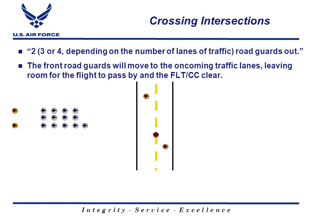 I n t e g r i t y - S e r v i c e - E x c e l l e n c e Crossing Intersections After the road guards are in place, they will execute a facing movement towards oncoming traffic, and move to a modified position of parade rest with their right hand palm out.