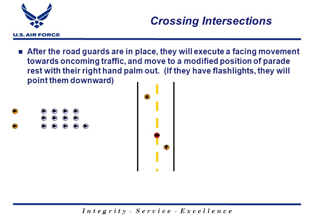 I n t e g r i t y - S e r v i c e - E x c e l l e n c e Crossing Intersections FLT/CC: Forward, March.