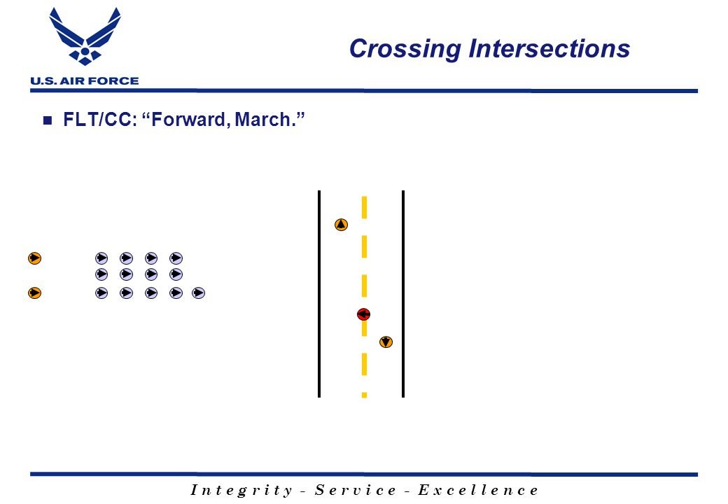 I n t e g r i t y - S e r v i c e - E x c e l l e n c e Crossing Intersections Upon the command of Forward, March the rear Road Guards will immediately move to the position behind the front Road Guards.