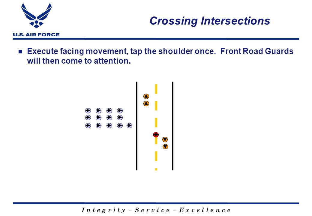 I n t e g r i t y - S e r v i c e - E x c e l l e n c e Crossing Intersections Front Road Guards will execute a facing movement, and move back to their position 6 paces in front of the flight.