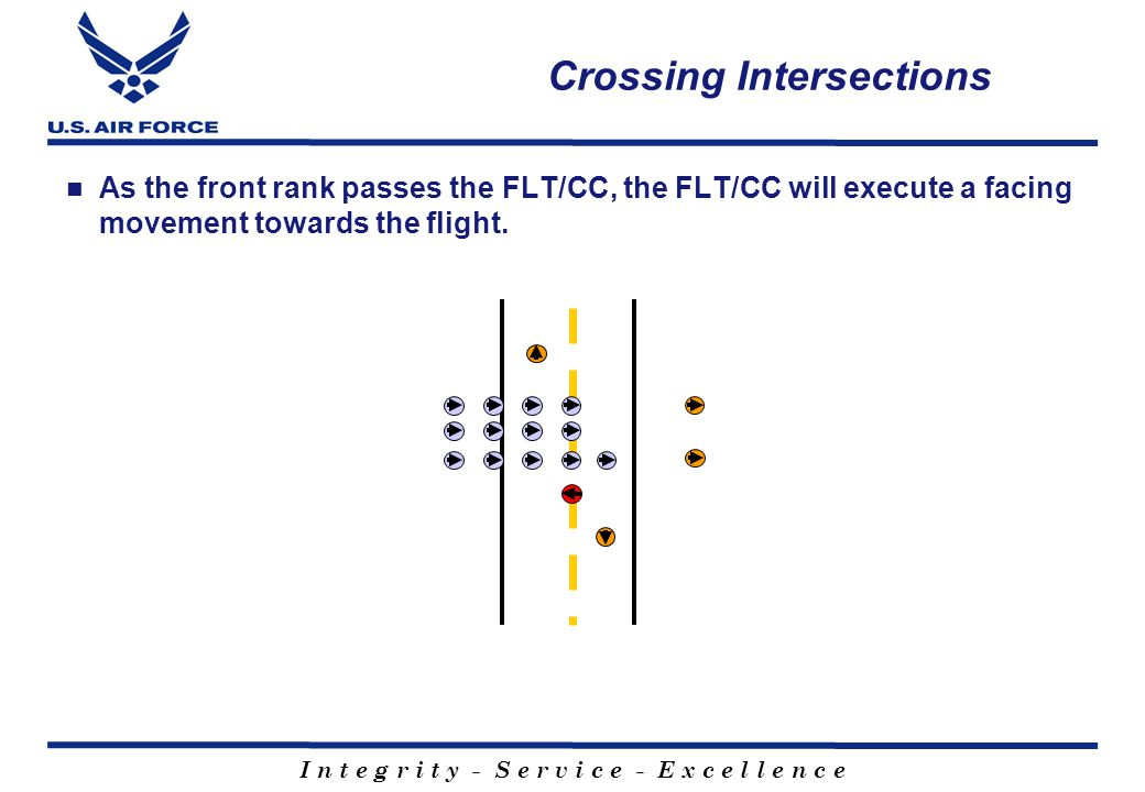 I n t e g r i t y - S e r v i c e - E x c e l l e n c e Crossing Intersections As the front rank passes the FLT/CC, the FLT/CC will execute a facing movement towards the flight.