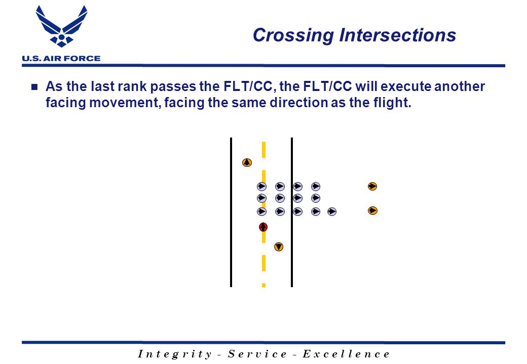 I n t e g r i t y - S e r v i c e - E x c e l l e n c e Crossing Intersections As the last rank passes the FLT/CC, the FLT/CC will execute another facing movement, facing the same direction as the flight.