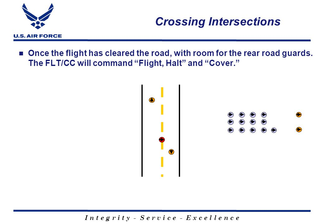 I n t e g r i t y - S e r v i c e - E x c e l l e n c e Crossing Intersections FLT/CC: Road guards in. Road guards will come to attention.