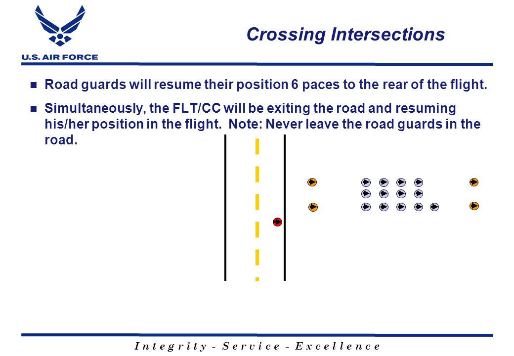 I n t e g r i t y - S e r v i c e - E x c e l l e n c e Crossing Intersections Road guards will resume their position 6 paces to the rear of the flight.