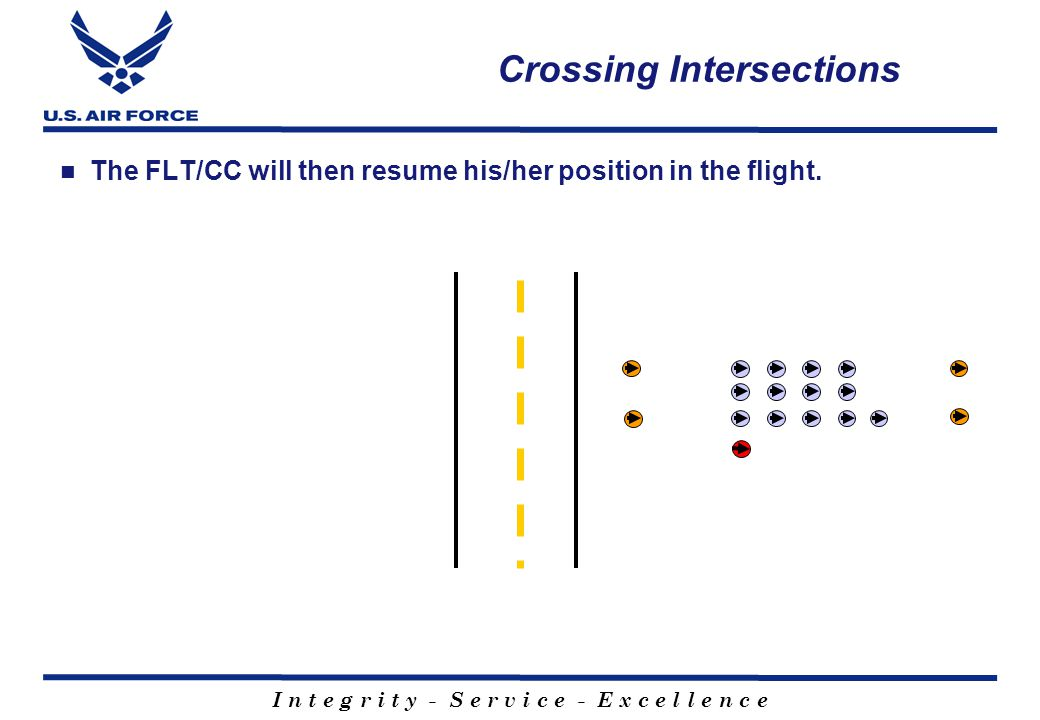 I n t e g r i t y - S e r v i c e - E x c e l l e n c e Crossing Intersections If coming to an intersection where more than 2 road guards are needed, the FLT/CC will command, 1 (or 2) road guard(s) to the front.