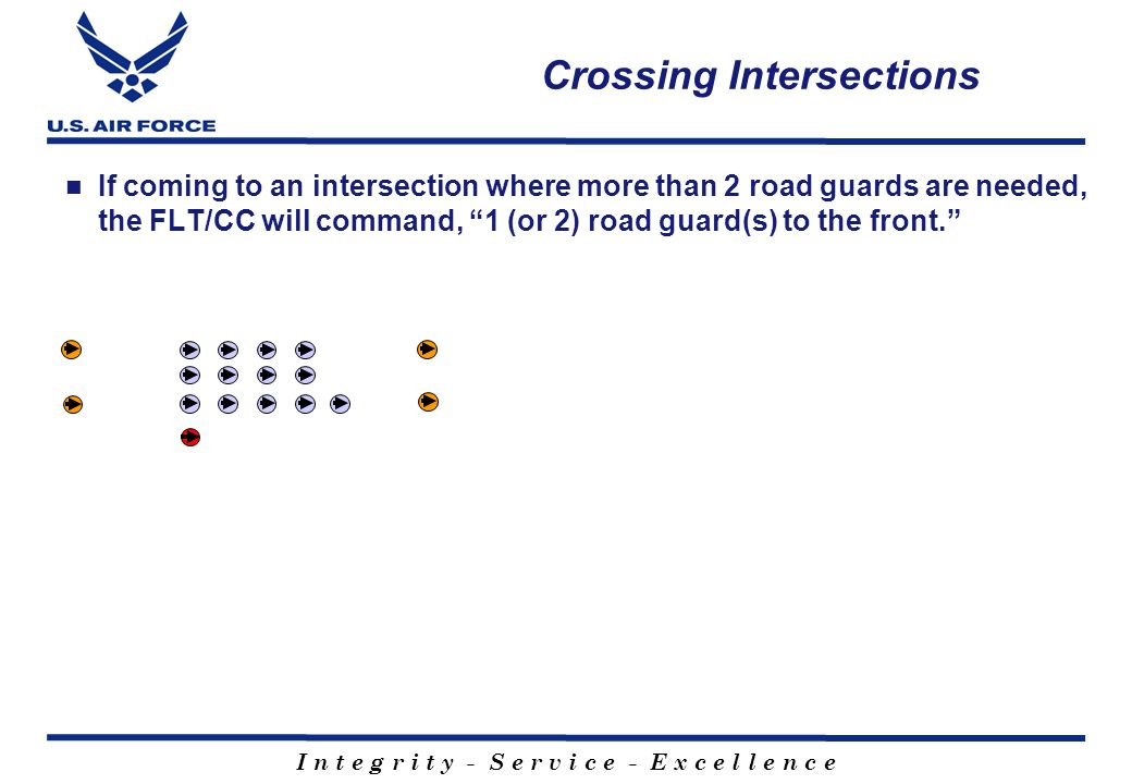 I n t e g r i t y - S e r v i c e - E x c e l l e n c e Crossing Intersections The road guard(s) to the rear will post one arm length behind the front road guards prior to the intersection.