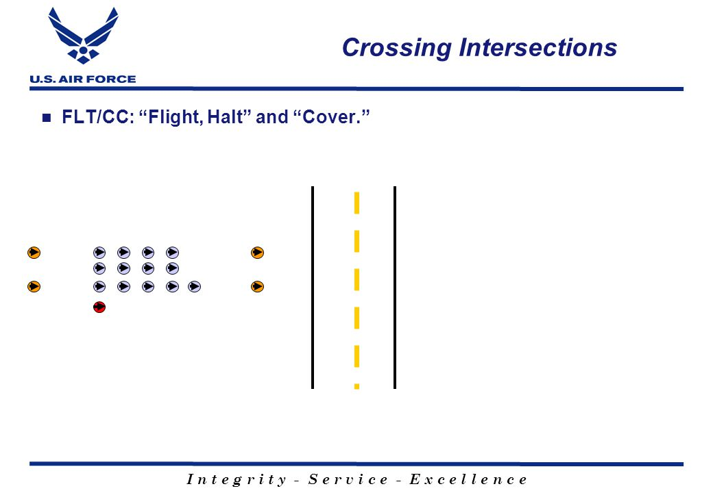 I n t e g r i t y - S e r v i c e - E x c e l l e n c e Crossing Intersections FLT/CC will move to edge of road, wave any oncoming traffic.