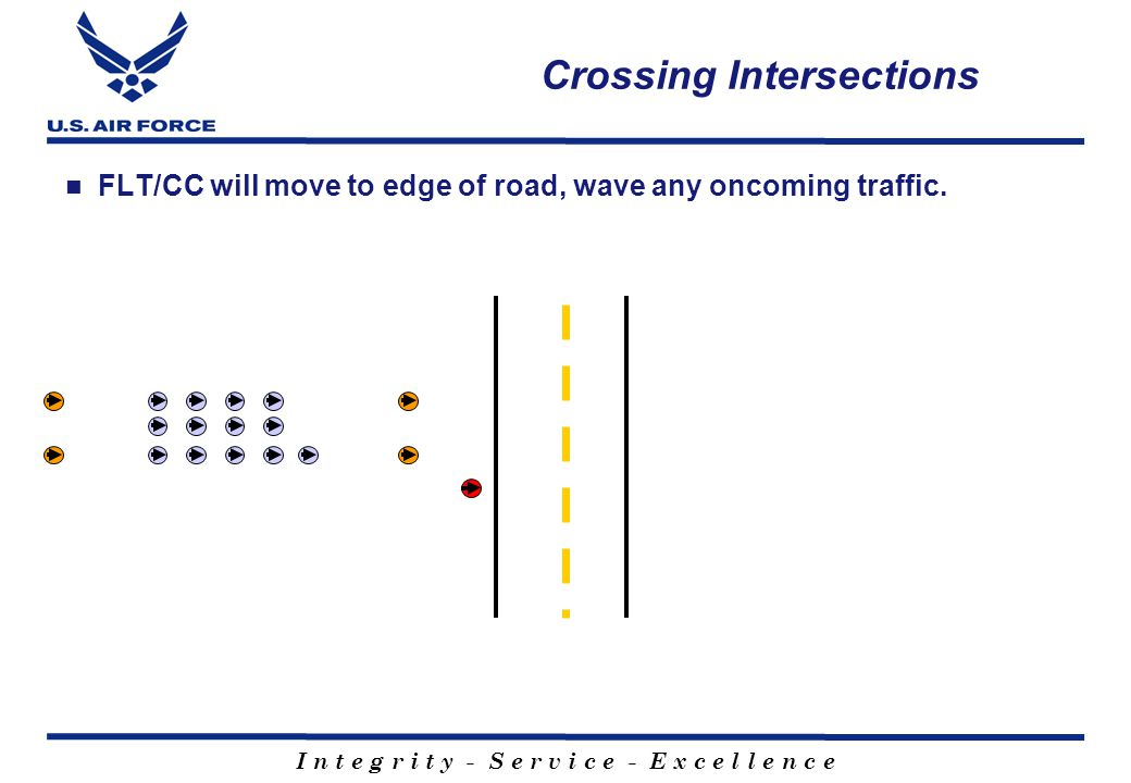 I n t e g r i t y - S e r v i c e - E x c e l l e n c e Crossing Intersections When road is clear, FLT/CC will move to the middle of the road, and place their arms up to stop traffic.