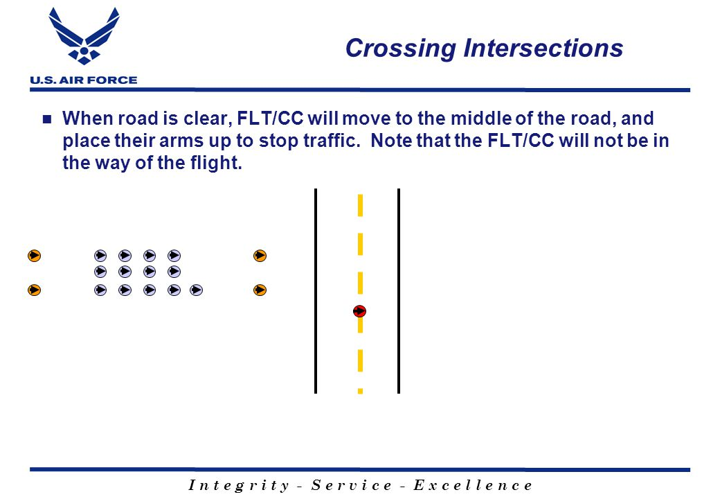 I n t e g r i t y - S e r v i c e - E x c e l l e n c e Crossing Intersections Once any traffic has stopped, the FLT/CC will bring their arms down and execute an About Face.