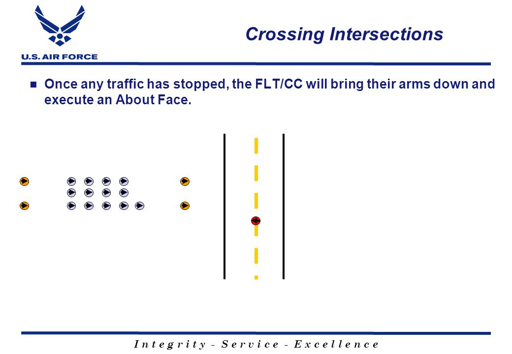 I n t e g r i t y - S e r v i c e - E x c e l l e n c e Crossing Intersections 2 (3 or 4, depending on the number of lanes of traffic) road guards out. The front road guards will move to the oncoming traffic lanes, leaving room for the flight to pass by and the FLT/CC clear.