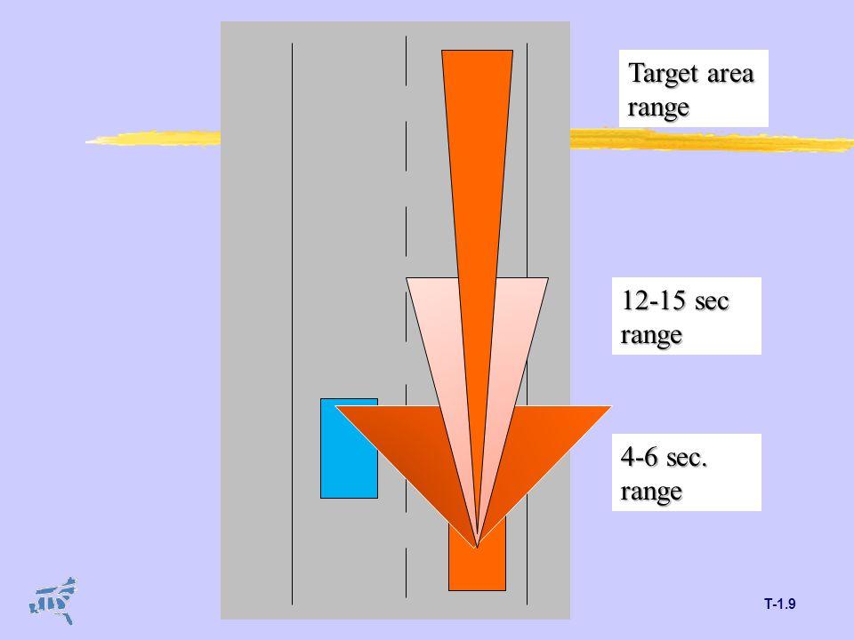 T-1.9 Target area range 12-15 sec range 4-6 sec. range