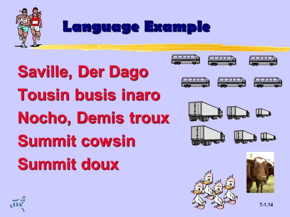 T-1.14 Language Example Saville, Der Dago Tousin busis inaro Nocho, Demis troux Summit cowsin Summit doux