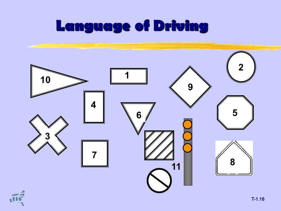 T-1.16 Language of Driving 3 1 2 4 11 10 7 6 5 9 8