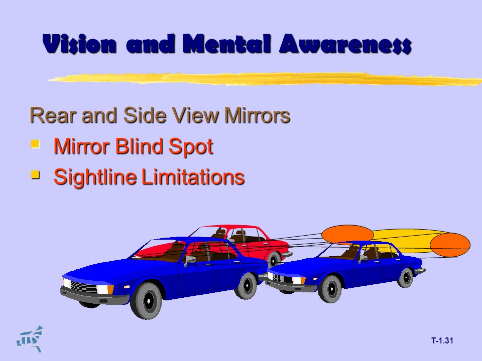 T-1.31 Vision and Mental Awareness Rear and Side View Mirrors  Mirror Blind Spot  Sightline Limitations