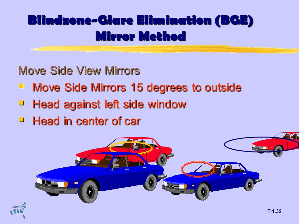 T-1.32 Blindzone-Glare Elimination (BGE) Mirror Method Move Side View Mirrors  Move Side Mirrors 15 degrees to outside  Head against left side window  Head in center of car