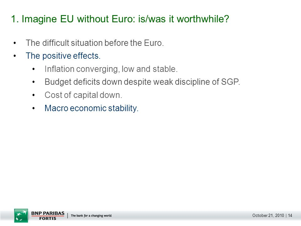 October 21, 2010   15 The difficult situation before the Euro.