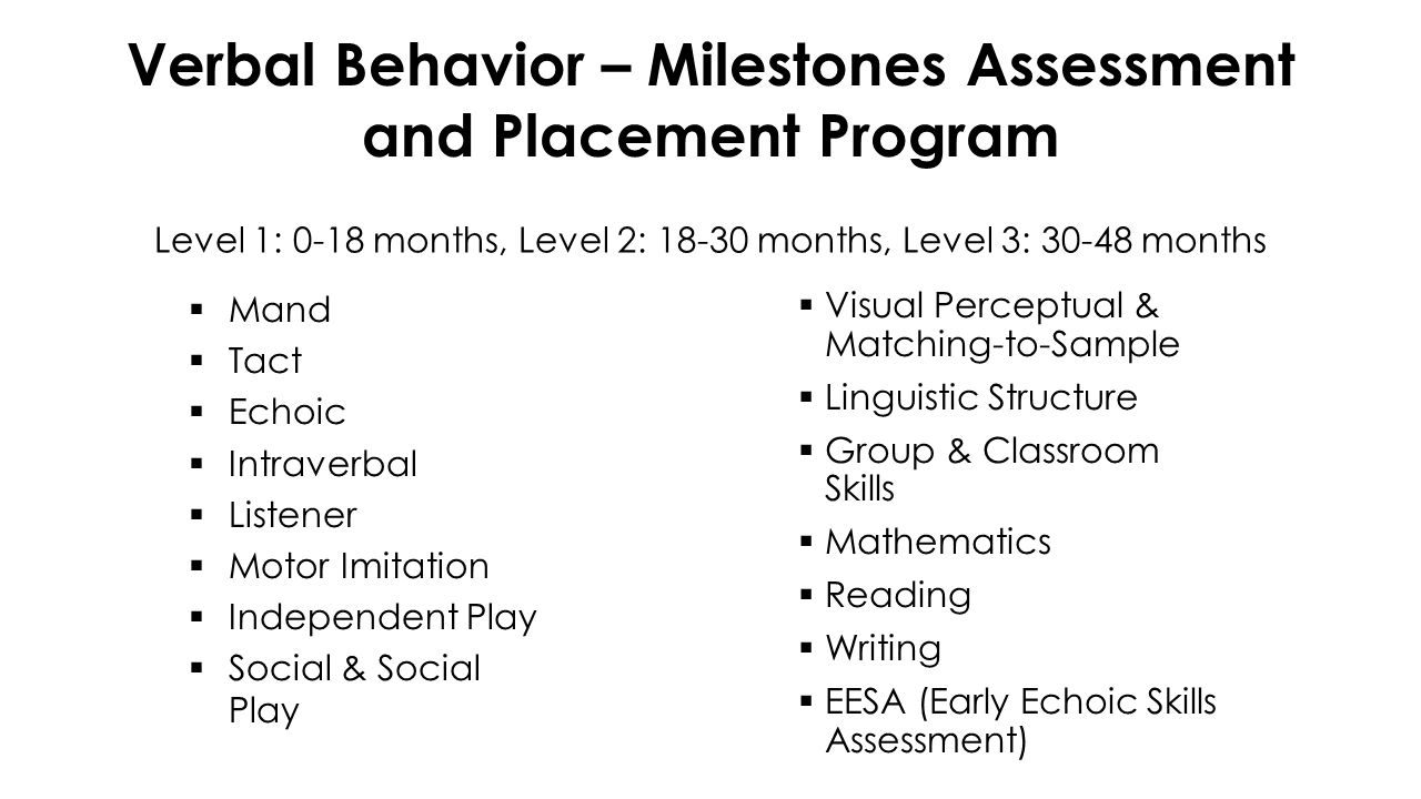 Your Child's Program Assessment results are compiled and analyzed to determine appropriate IEP goals for your child.